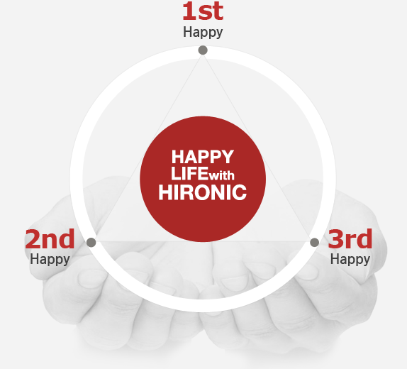 First Happy, Second Happy, Third Happy - HAPPY LIFE with HIRONIC